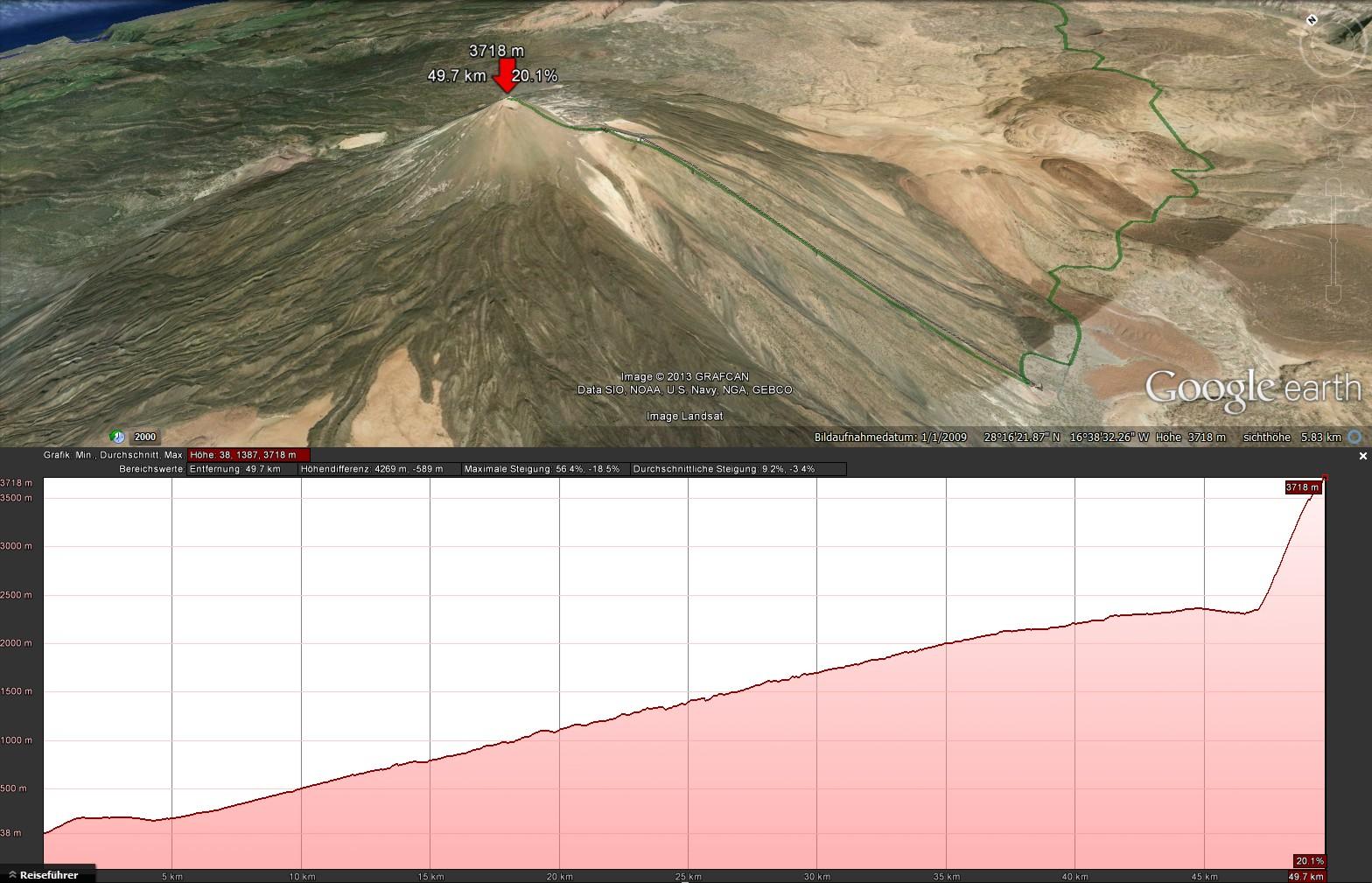 Google AlktProfile Puerto-Teide-Spitze