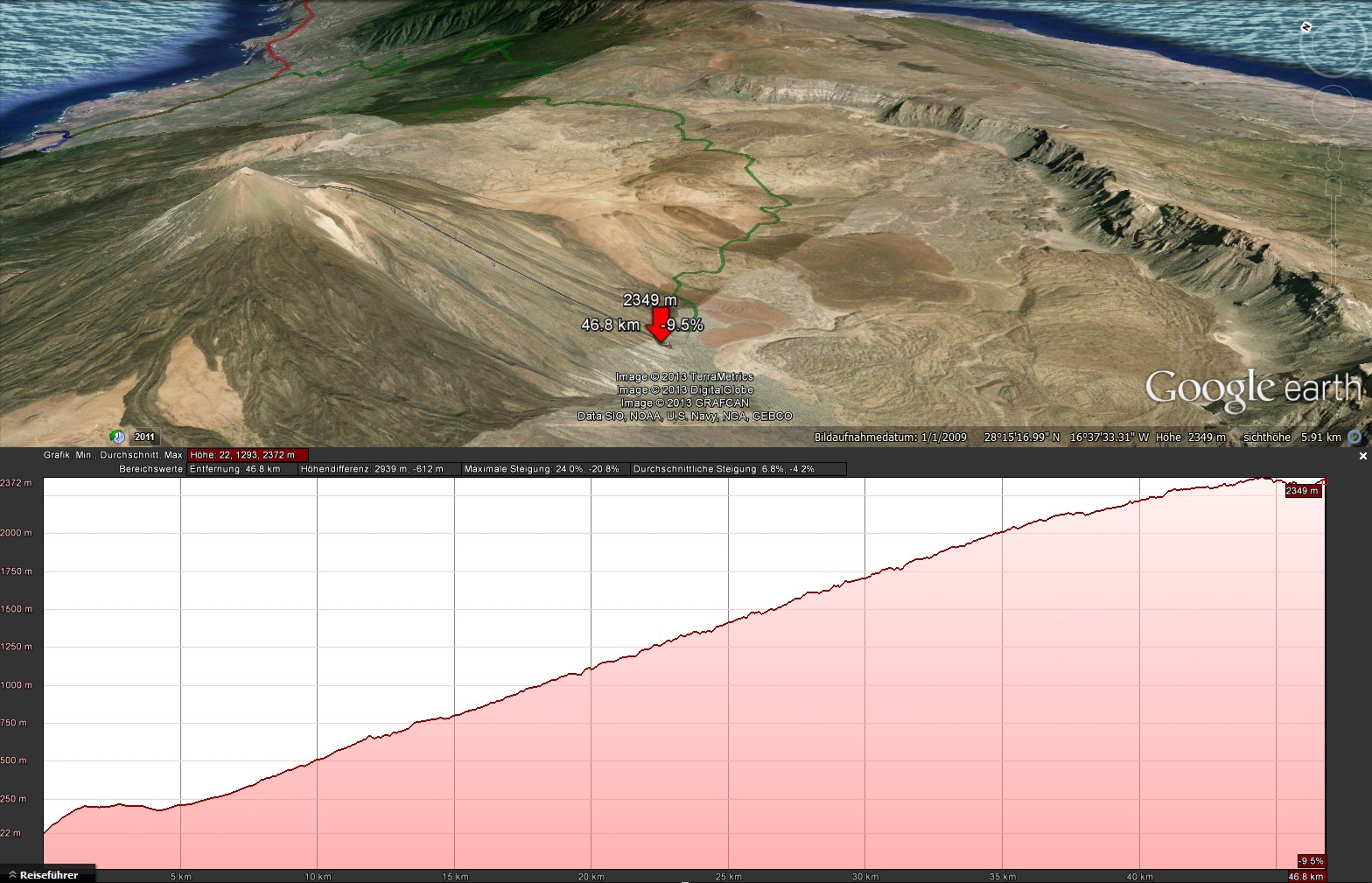 Google AltProfile Puerto-Teide-Seilbahn unten